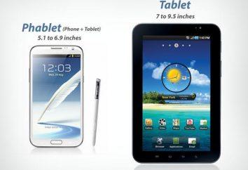 Phablet: che cos'è? Phablet Samsung, Lenovo, Nokia