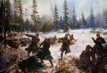 II wojny światowej – to … Jak wiele wojen domowych w historii Rosji