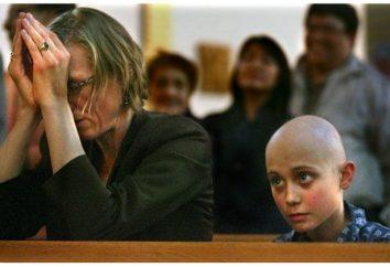Modlitwa Nikolayu Chudotvortsu zdrowia. Modlitwa o zdrowie chorego Nikolayu Chudotvortsu