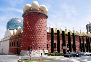 Dali Museum w Barcelonie: fotografie, jak dojechać