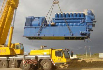 instalación de pistón de gas. unidades de pistón de gas de los fabricantes rusos