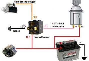 Gdzie znajduje się przekaźnik rozrusznika na VAZ-2114? Możliwe awarie i ich eliminacja