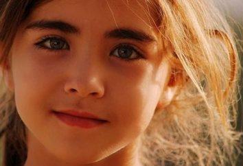 los nombres de las mujeres de Azerbaiyán y sus significados