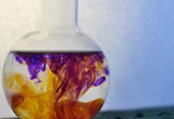 ¿Cuál es hemofiliya y Chemophobia? ¿Qué causó el temor de la ciencia en el hombre?