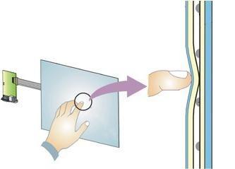 Las pantallas táctiles capacitivas: técnicas y ventajas de fabricación