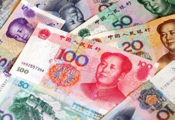Yuan Cinese – CNY. Che tipo di valuta?