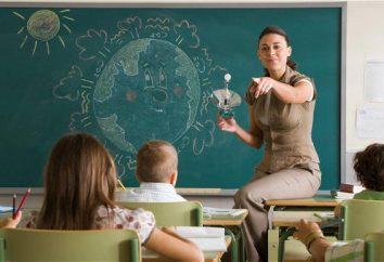 profesor de la ocupación: los pros y los contras. La especificidad del trabajo y requisitos para los maestros.