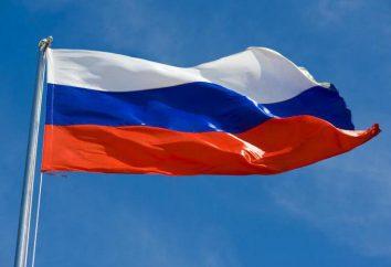 Les plus grandes villes de la Russie. Les petites et les grandes villes de la Russie