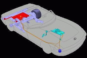 O sistema de fornecimento de energia – ligação inerente a funcionar correctamente carros