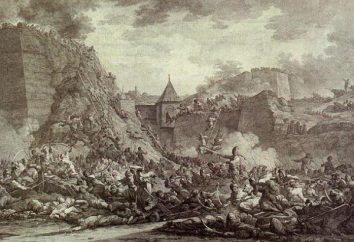 Bahchisaraj paix 1681