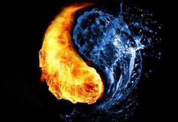 Citazioni su fuoco e acqua: immagini straordinarie
