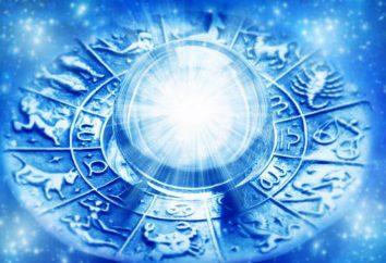 Was ist Management? prognostischen Astrologie
