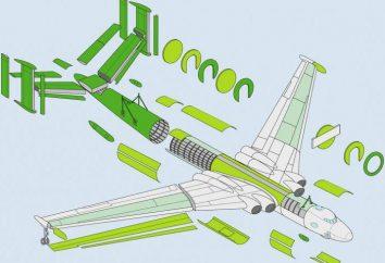 La parte principal de la aeronave. dispositivo de aviones