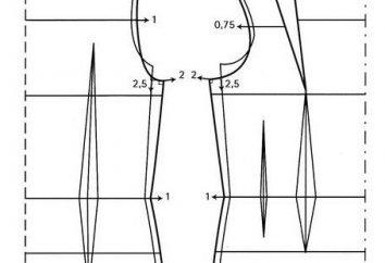 Patron de la veste des femmes près du corps sans col. femme veste de modèle avec des photos par étapes