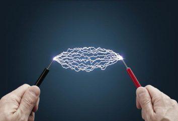 O campo magnético da bobina com uma corrente. Eletroímãs e sua aplicação