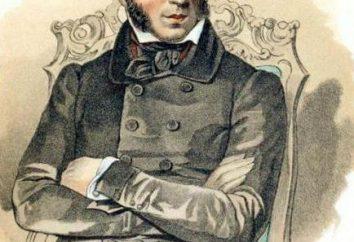 """""""Arion"""": analyse (Pouchkine). « Les exploits de bravoure et de gloire »"""