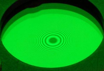 Monochromatyczne światło i promieniowanie