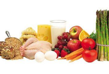 Was ist die Lebensmittelprodukte? AGB Verkauf von Lebensmitteln