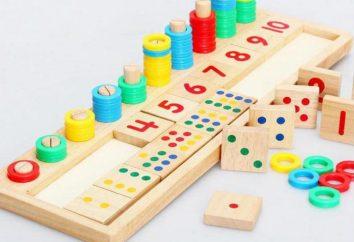 ¿Por qué utilizar materiales de demostración para las clases en kindergarten?