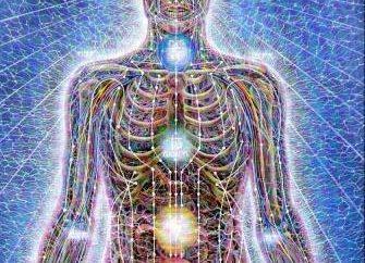 Schule des esoterischen Wissens: die Energieniveaus des menschlichen Körpers und des Geistes