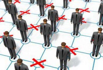 Umgruppierung – es … Umschichtung in der Organisation
