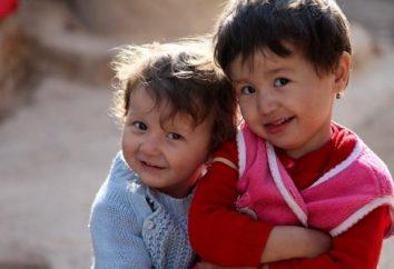 Uzbeckie nietypowe nazwy (female)