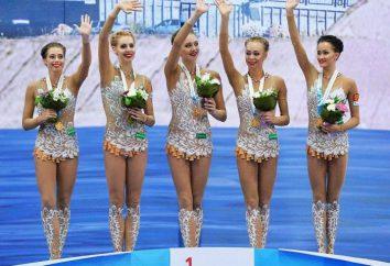 Top Turner Russland: Liste