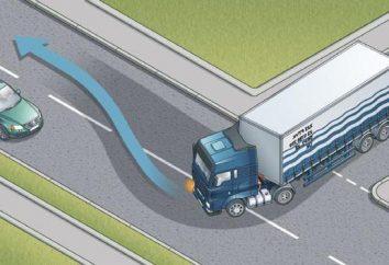 Zasady podróży skrzyżowania. kontrolowane skrzyżowania
