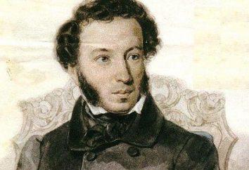 """Análise literária: um poema de Pushkin """"Echo"""""""