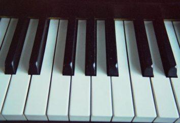 Was ist der Ton der Musik. Song Key. Dur, Moll