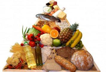 Prawidłowe odżywianie – co to jest? Podstawy dobrego odżywiania