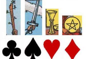 LENORMAND karty wróżby dla wszystkich