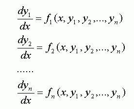 Equazioni Differenziali – Informazioni generali e campo di applicazione