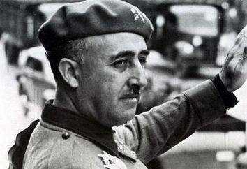 Francisco Franco: Une Biographie et activité politique