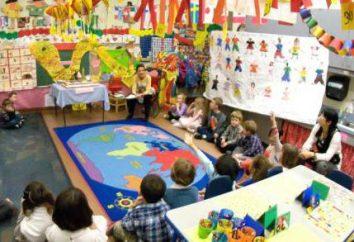 Wie öffnet man ein Entwicklungszentrum für Kinder von Grund auf neu? Was müssen Sie ein Entwicklungszentrum für Kinder öffnen?