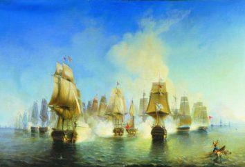 Ano 1770: Batalha de Chesma. guerra causa