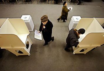 Główne rodzaje systemów wyborczych