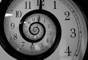 Muoversi nel tempo: è vero? La gente in grado di viaggiare nel tempo?