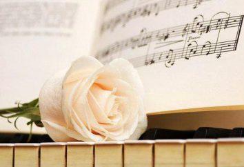 Klasyków wiedeńskich: Haydna, Mozarta, Beethovena. Wiedeńska szkoła klasyczna