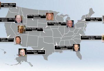Les personnes les plus riches d'Amérique. Liste des milliardaires par le magazine Forbes