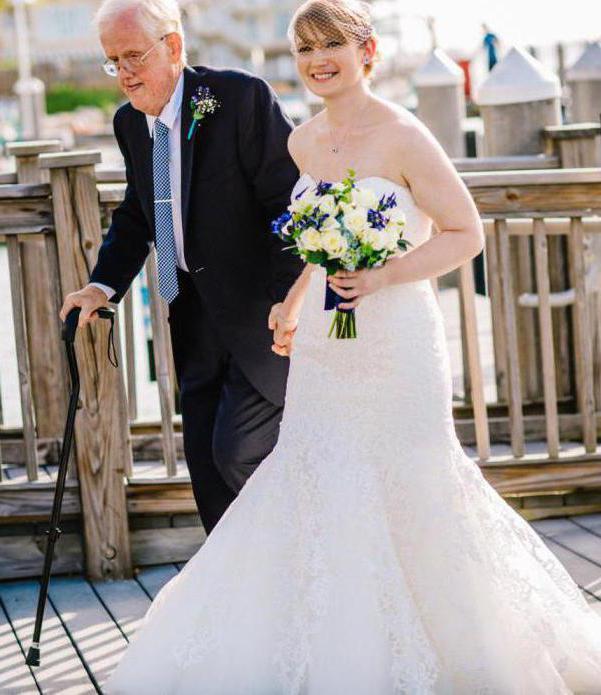 ślub W Maju Cechy I Znaków