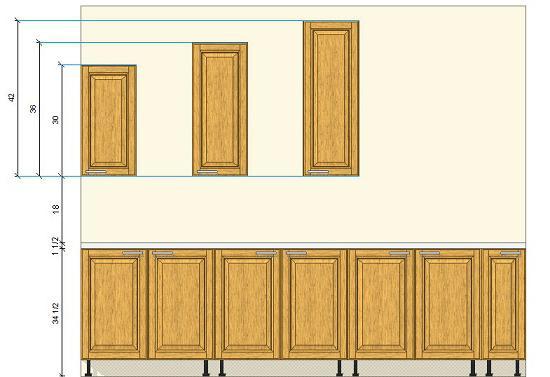 Qual è l\'altezza standard di mobili da cucina?