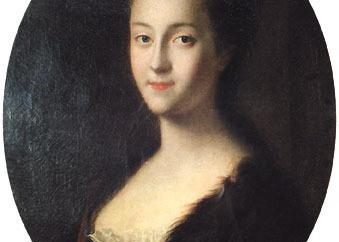 riforma Catherine 2 (brevemente). absoljutizm Educato Catherine 2