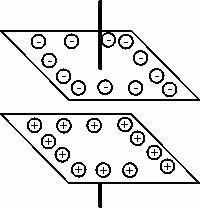 pojemność elektryczna kondensatora: charakter i główne cechy
