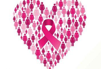 04 lutego – Dzień walki z rakiem. Jakie są działania, które dzień?