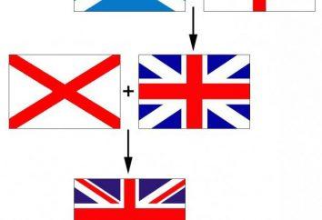 Drapeau de l'Angleterre – le drapeau du Royaume-Uni