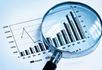"""Los fondos de inversión """"Alfa-Bank"""": rendimiento, análisis de la dinámica, opiniones"""