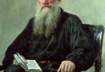 Koutouzov: caractéristiques comparatives (basé sur le roman « Guerre et Paix » de LN Tolstoï)