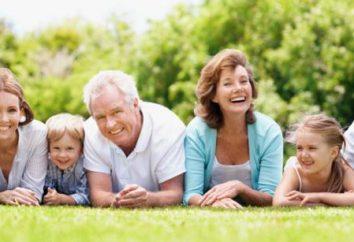 Kuzyn – jest ważnym członkiem rodziny. Historia, etymologia, krawat krwi