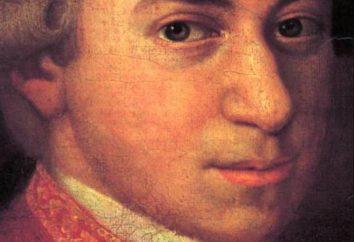 Ciekawostki z życia Mozarta. Wolfgang Amadeus Mozart: Biografia